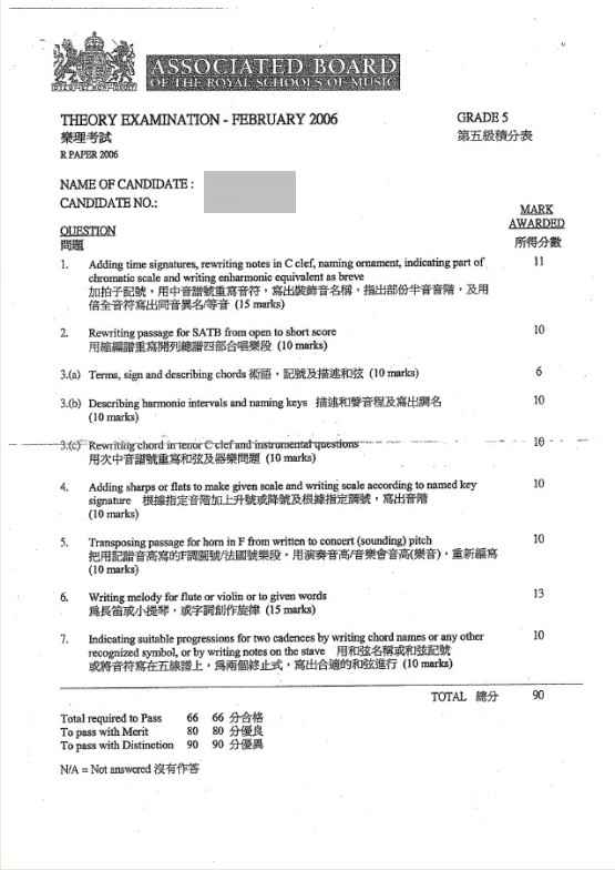 "ASSOCIATED BOARD THEORY EXAMINATION-FEBRUARY 2006 樂理考試 R PAPER 2006 GRADB5 第五級積分表 NAME OF CANDIDATE CANDIDATE NO.: MARK 所得分數 問題 1. Adding time signatures, rewriting notes in Cclef, naming ornament, indicuting part of ctromntic scale and writing enharmonic equivalent as breve 加拍子記號,用中音譜號重寫音符,寫出裝飾音名稱,指出部份半音音階,及用 倍全音符寫出同音異名等音(15 marks) 10 2. Rewriting passage for SATB from open to short score 34a) Terme, sign and describing chords術禧,記號及描述和弦(10 marks) 30) Describing hrmonic intervals and naming keys擁述和蟹音程及寫出鸹名 用縮翩重寫開列總譜四部合唱樂段(10mmrks) 10 (10 marks) 用次中音譜號重寫和弦及器樂問題(10marks) 10 4Adding sharps or flets to make given soale and writing scale according to named key signature根據指定音儆加上升號或降號及根據指定請號,寫出音 (10 marks) 10 5 Transposing passage for horn in F from written to conoert (sounding) pitch 把用記詒音高寫的F認圓號/法國號樂段,用演奏音髙借樂會音高(樂音):重新編寫 (10 marks) 13 6. Writing melody for flute or violin or to given words 爲長笛或小提琴,或字詞創作旋律(15 marks) Indicating suitahle progressions for two cadences by writing chord names or any other recognized symbol, or by writing notes on the stave 用和弦名稱或和弦記號 或将音符寫在五線謹上,S兩個終止式,高出合適的和弦進行(10nmarks) to TOTAL瞣分 90 66分合格 Total required to Pass To pass with Merit Topass with Distinction "" 8080份優良 90 90分優異 N/A .. Not msword沒有作答,text,font,line,document,black and white"