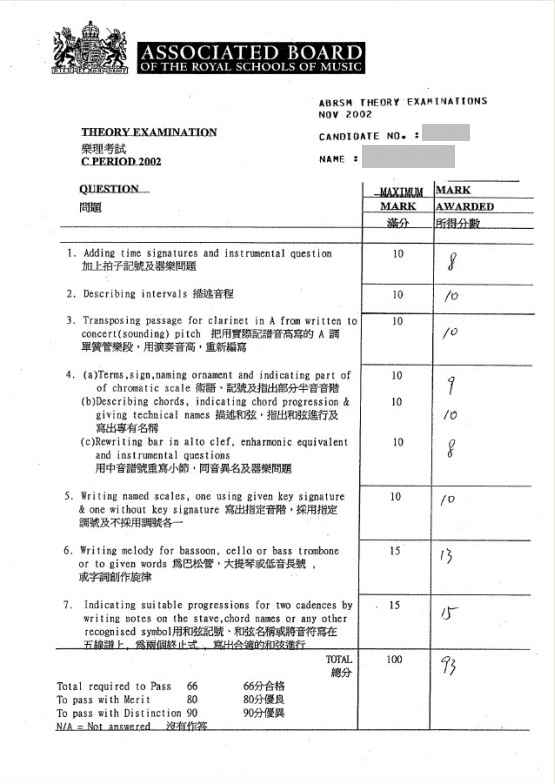 ASSOCIATED BOARD OF THE ROYAL SCHOOLS OF MUSIC ABRS摊 THEORY EXAMINATIONS NOV 2002 CANDIDATE No. : NAME 理考試 C PERIOD 2002 QUESTION- MARK AWARDED . Adding time signatures and instrumental question 10 加上拍子記號及器樂問題 2, Describing intervals擺述音程 3. Transpos ing passage for cli /o in A fran written to 10 concert(sounding) pitch把用實際記譜音高寫的A𧬘 單簧管欒段,用演奏音高,重新編寫 4, (a)Terms,sign.naming oraament and indicating part of 10 of chromatic scale衛哥.記號及指出部分半音 (b)Deseribing chords, indicating chord progression a 10 giving technical 寫出專有名稱 names描述和弦,指出和弦進行及 /o (c)Rewriting bar in ato clef. enharmonic equivalent and instrumental questions 用中音譜號重寫小節,同音異名及器樂間期 5. Writing named scales, one using given key signature 10 & one without key signature寫出指定音階·採用指定 謌號及不採用調號各一 6. Writing melody for bassoon, cello or bass trombone 15 or to given words爲巴松管,大提琴或低音長號. 戚字詞創作旋律 7. Indicating sui table progressions for two cadences by 15 writing botes on the stave,chord nanes or any other recognised symbol用和弦記號,和弦名稱或將音符寫在 TOTAL 總分 100 Total requi red to Pass 66 To pass with Morit To pass with Distinction 0 66分合格 80分優良 90分優異 80,text,font,line,document,area
