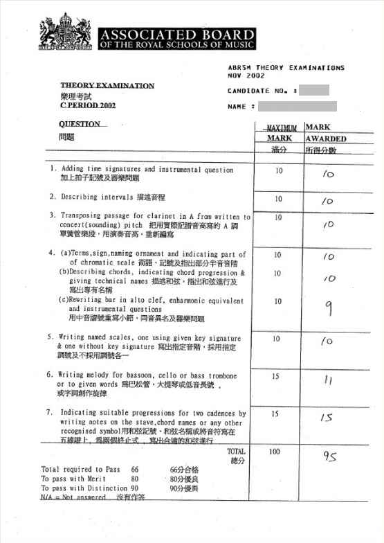 ASSOCIATED BOARD OF THE ROYAL SCHOOLS OF MUSIC NOV 2002 CANDIDATE NO NAME 樂理考試 QUESTION- MARK WARDED 1, Adding tine signatures and instrumental question 10 加上拍子記號及器樂問題 2. Describing intervals描述音程 3. Transposing passage for clarinet in A from aritten to 10 10 concer t (sounding) pitch把用實際記譜音高寫的A 草簧管欒段,用演奏音高.重新編寫 4. (a)Teras,sign,nning ornament and indicating part of 10 of chromatic ıcale術語,記鱿及指出部分半音音階 (b)Describing chords, indicating chord progression & giving technical names攕述和弦,指 俰弦進行及 10 出專有名稱 (cRewriting bar in al to clef, enharnonie equivalent and instrunental questions 用中音説號重寫小節,同音異名及器樂問題 5, Writing naned scales, onc using given key signature 10 & one without key signature寫出指定音階·採用 調號及不採用調號洛- 6. Writing melody for bassoon, cello or bass t rombone 15 or to given words爲巴松管,大提琴或低音長號. 或字詞創作旋律 7. Indicating suitable progressions for two cadences by 1S /S writing notes on the stave,chord nanes or any other recognised symbol用和弦記號、和弦名稱成將音符寫在 TOTAL 牕分 100 Total required to Pass 66 To pass with Merit To pass with Distinction 90 66分合格 80が優良 80,text,font,line,document,area