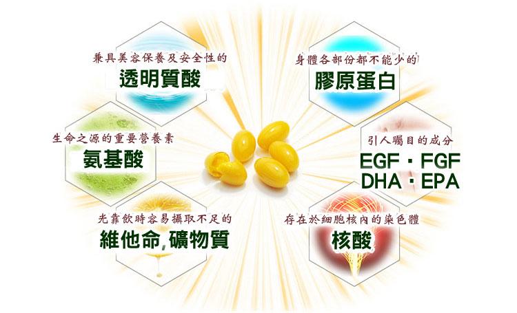 Japan Bio Products Co Ltd
