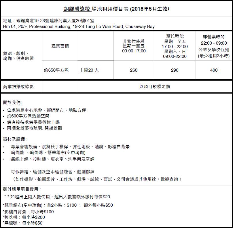 銅鑼灣總控場地租用價目表(2018年5月生效) 地址:銅鑼灣道19-23號建康商業大厦20樓01室 Rm 01, 20/F, Professional Building, 19-23 Tung Lo Wan Road, Causeway Bay 非繁忙時段 星期一至五 09:00-17:00 繁忙時段 星期一至五 17:00-22:00 星期六、日 09:00-22:00 非營業時間 22:00 - 09:00 :公眾及學校假期 建築面積 舞蹈、戲劇 瑜伽、健身練習 (最少租用3小時) 約650平方呎 上限20人 260 290 400 商業拍攝或錄影 以項目規模定價 關於我們 位處港島中心地帶,鄰近鬧市,地點方便 約600平方呎活動空間 備有接待處供學員等候上課 兩牆全景落地玻璃,開揚景觀 器材及設備 專業音響設備、跳舞扶手橫桿、彈性地板、牆鏡、影樓白背景 瑜伽墊、瑜伽磚、懸垂絹布(空中瑜伽) 無線上網、投映機、更衣室、洗手間及空調 可作舞蹈、瑜伽及空中瑜伽練習、戲劇排練 (如作攝影、拍攝影片、工作坊、劇場、試鏡、面試、公司會議或其他用途,歡迎查詢) 額外租用項目費用 * *如超出上限人數使用,超出人數需額外繳付每位$20 懸垂絹布(空中瑜伽):首2小時: $100 *影樓白背景:每小時$100 ,投映機:每小時$200 無線咪:每小時$50 ; 額外每小時$50,text,font,line,screenshot,product